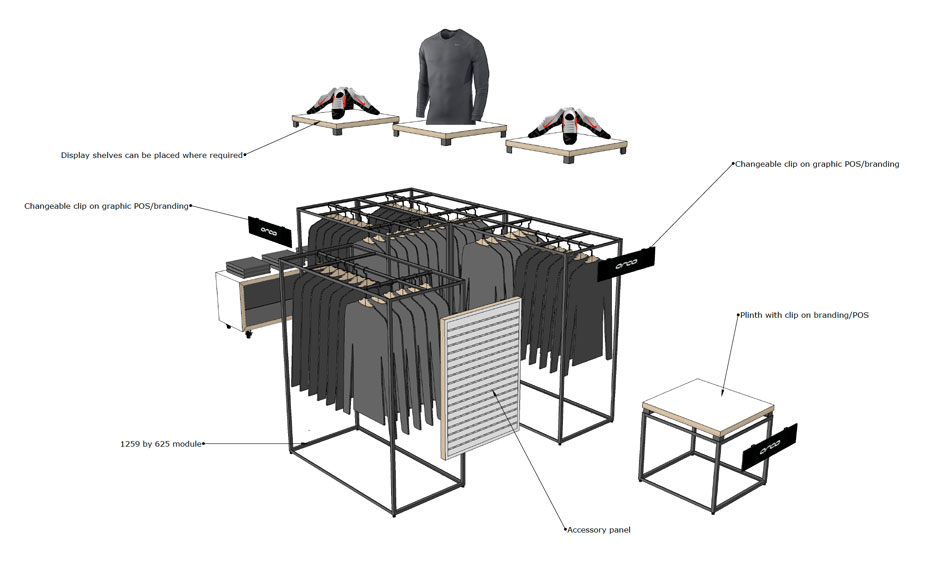 Clothing stand design Cornwall
