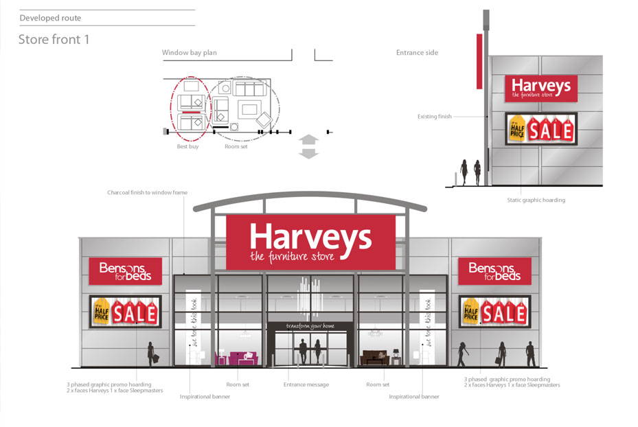Harveys Signage Design