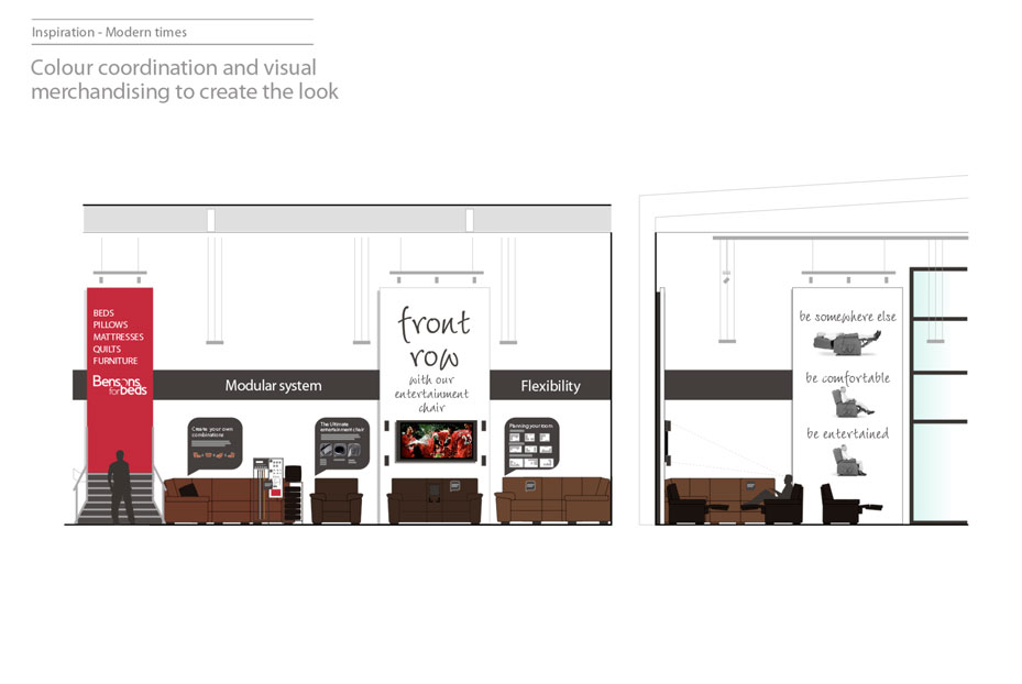 Harveys POS Design